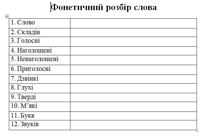 Схема фонетичного розбору